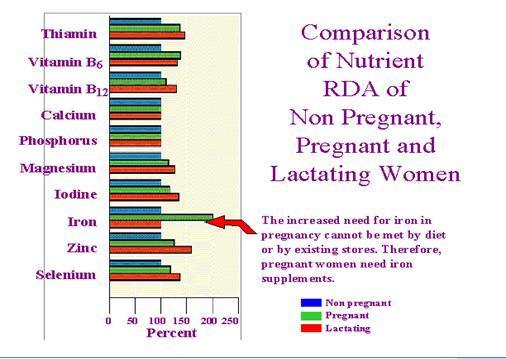 pregnan2