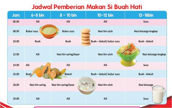 contoh pemberian makanan anak (sumber: http://pongasi.blogspot.com)